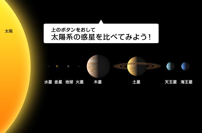 太陽系・太陽系のしくみ│宇宙ワ...
